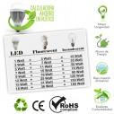 Bombillo Led 9W ProWest ahorro y control hasta 85% de energía rosca E27